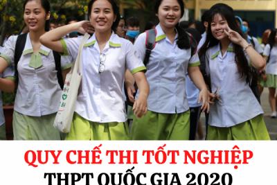 TÀI LIỆU PHỤC VỤ CÔNG TÁC COI THI TỐT NGHIỆP THPT NĂM 2020